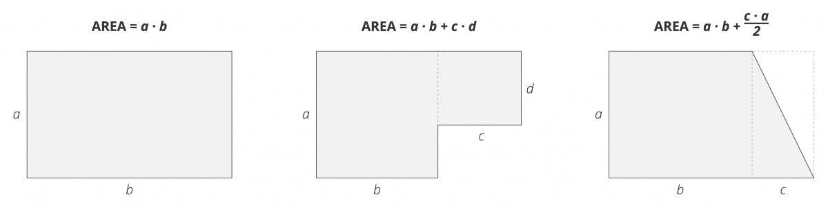 Så här beräknar du area