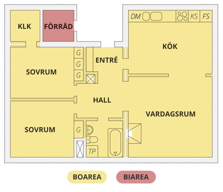 Boarea och biarea i en lägenhet eller villa