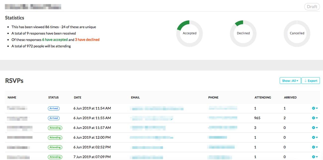 PropertyEngine RSVP Dashboard