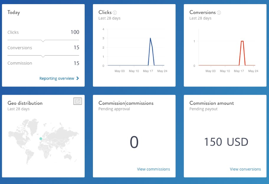 become  affiliate - dashboard