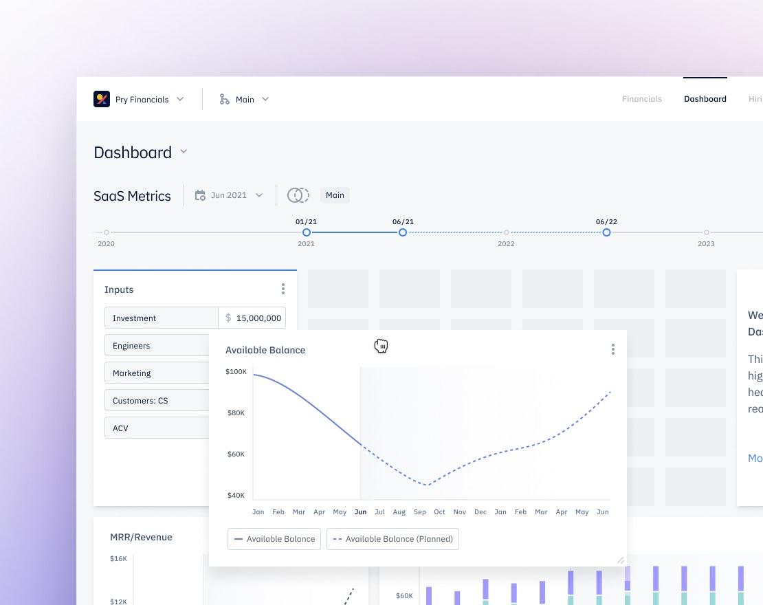 Pry dashboard showing custom chart layouts