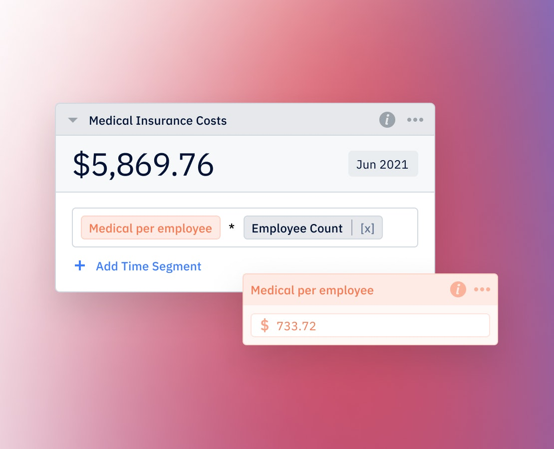 Pry hiring plan showing formulas to budget for employee benefits costs