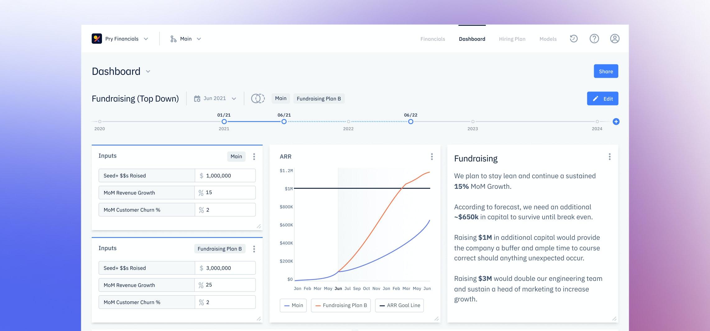 Pry scenario planning showing dashboard with scenarios added