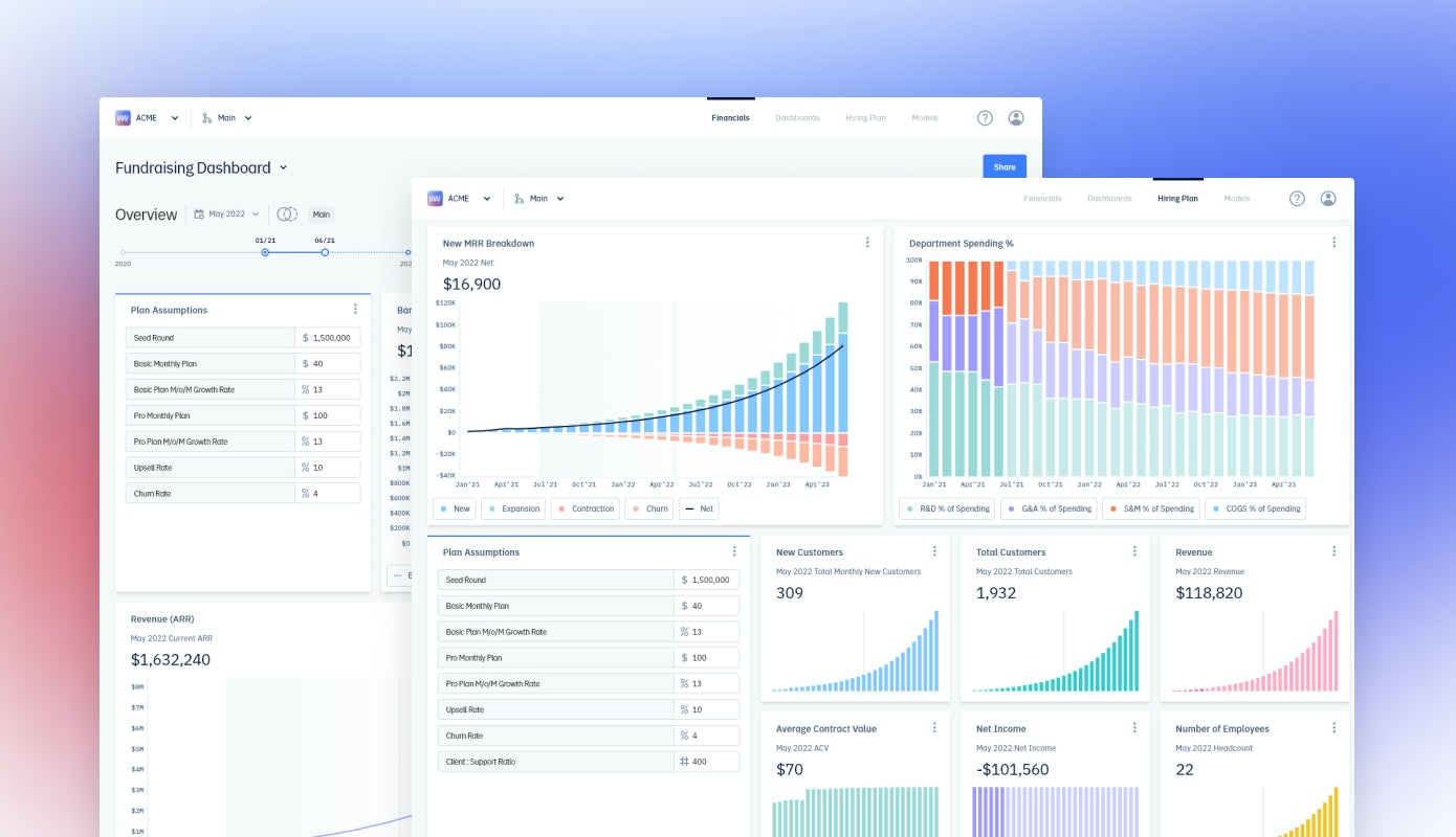 Customizable Interactive Dashboards on Pry