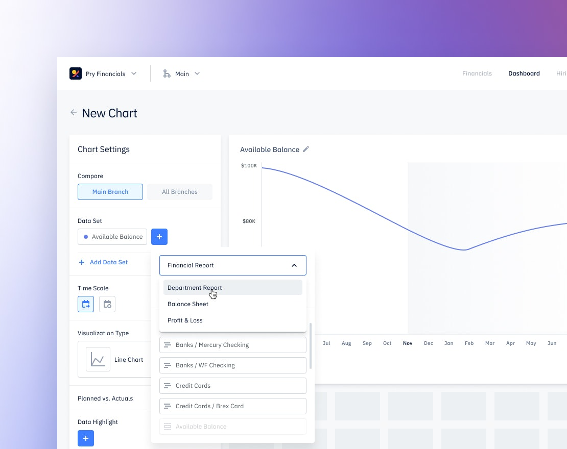 Pry dashboard showing all data groups to customize charts