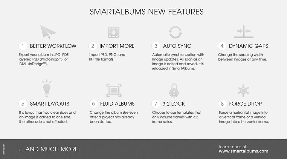 SmartAlbums 1.1 release