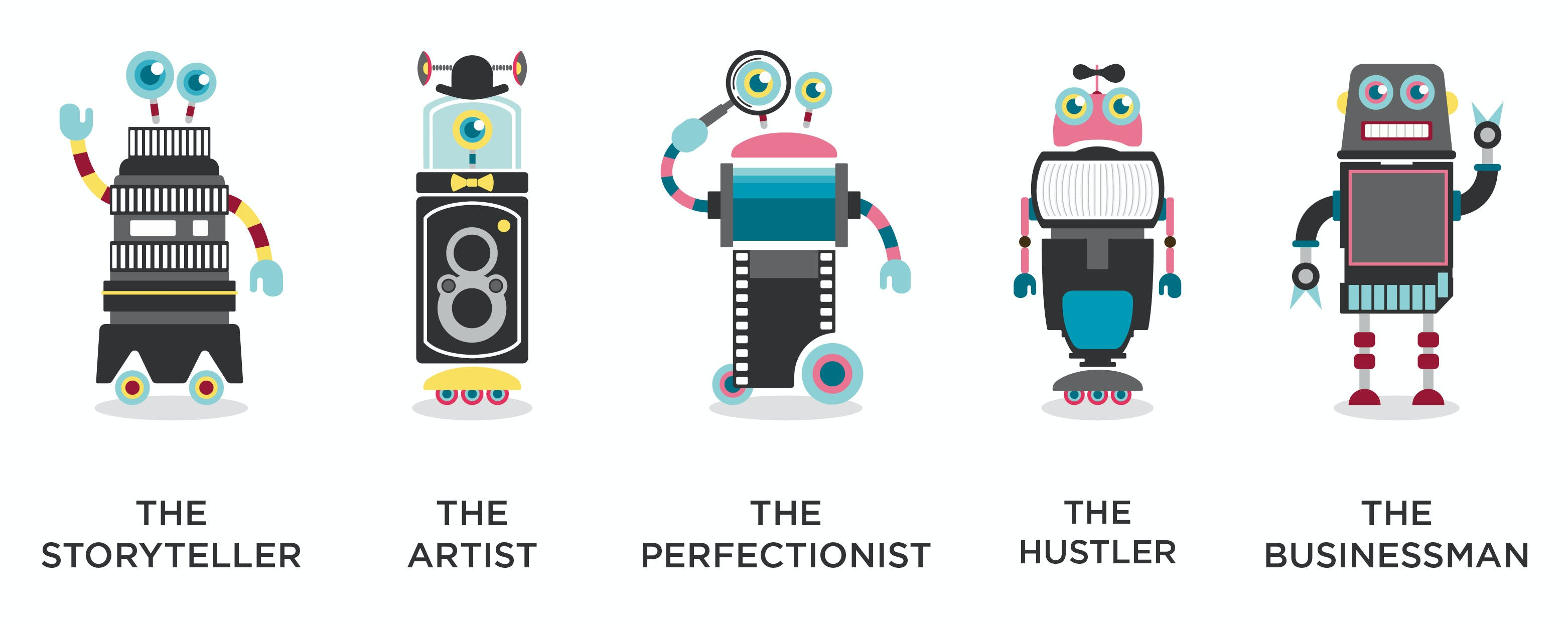 What is your 'Photographer Type'? Quiz personalities