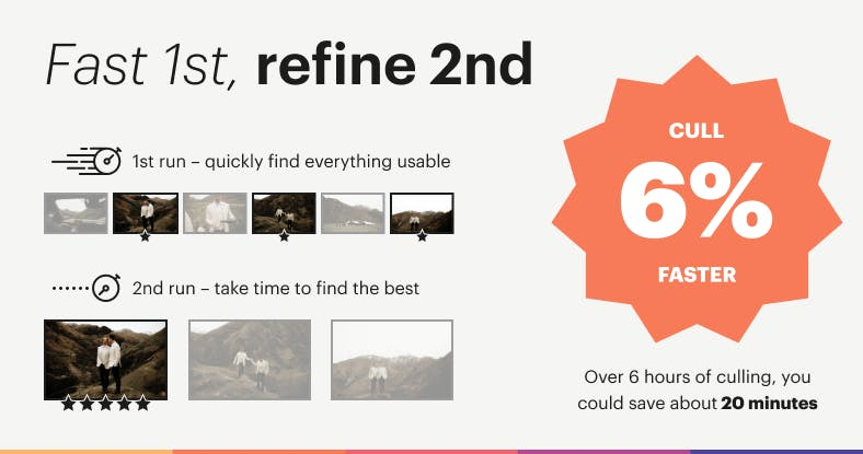 Half your photography culling time by doing a fast cull first, then refining your selection