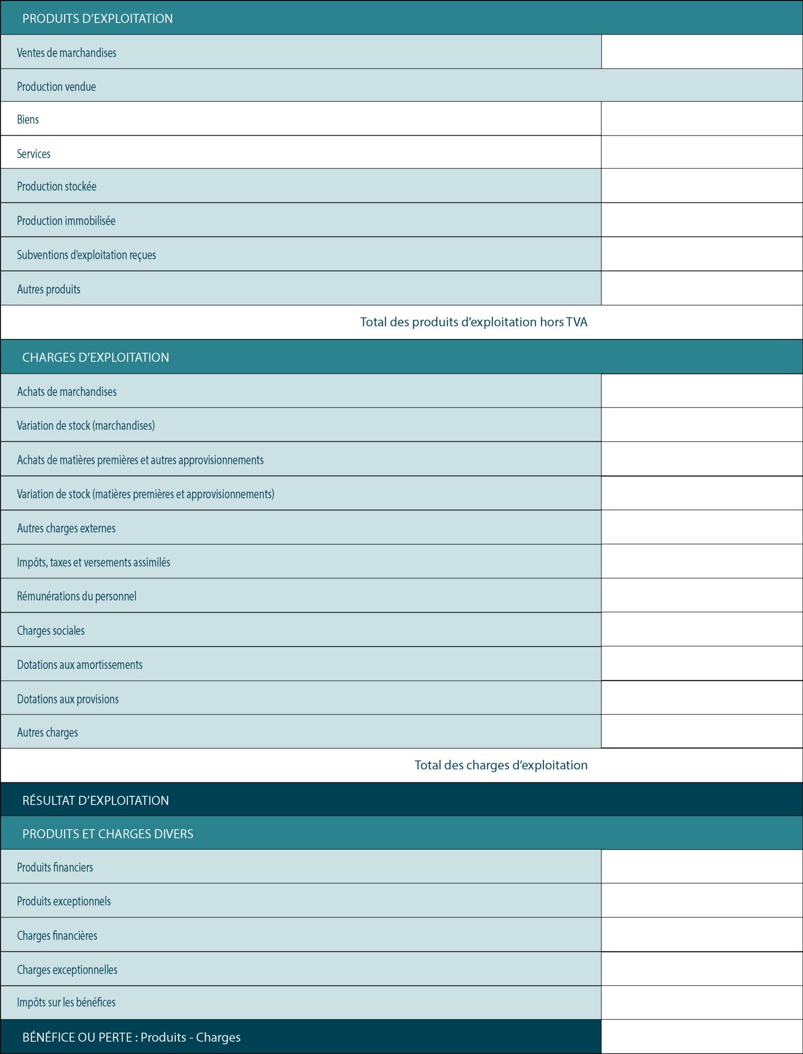 produits et charges