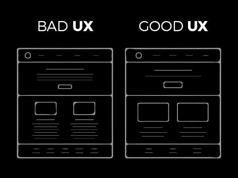black background with white frames and white colored words, bad ux and good ux