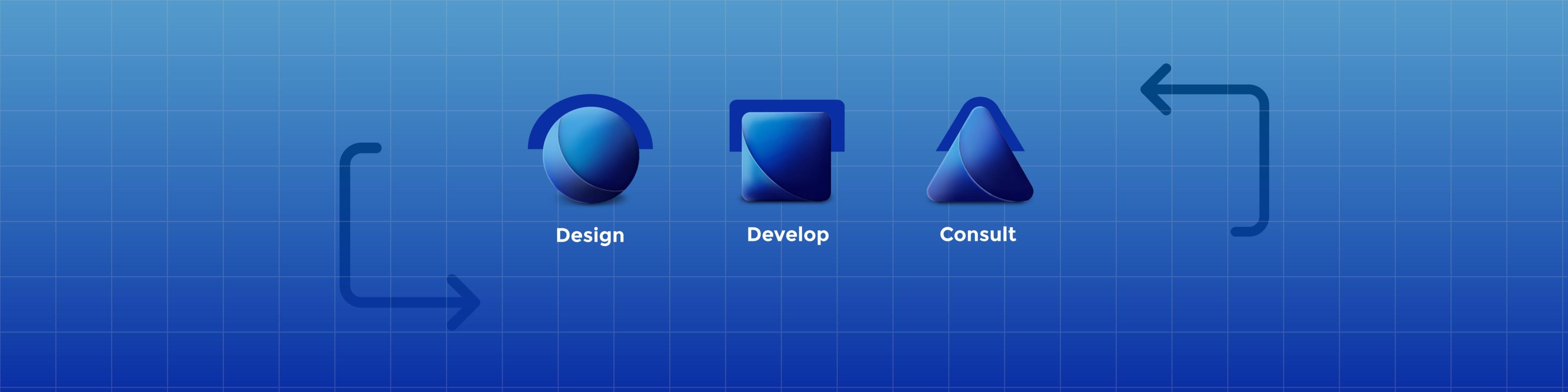 Three main pillars of software development process in Quinteessential sft