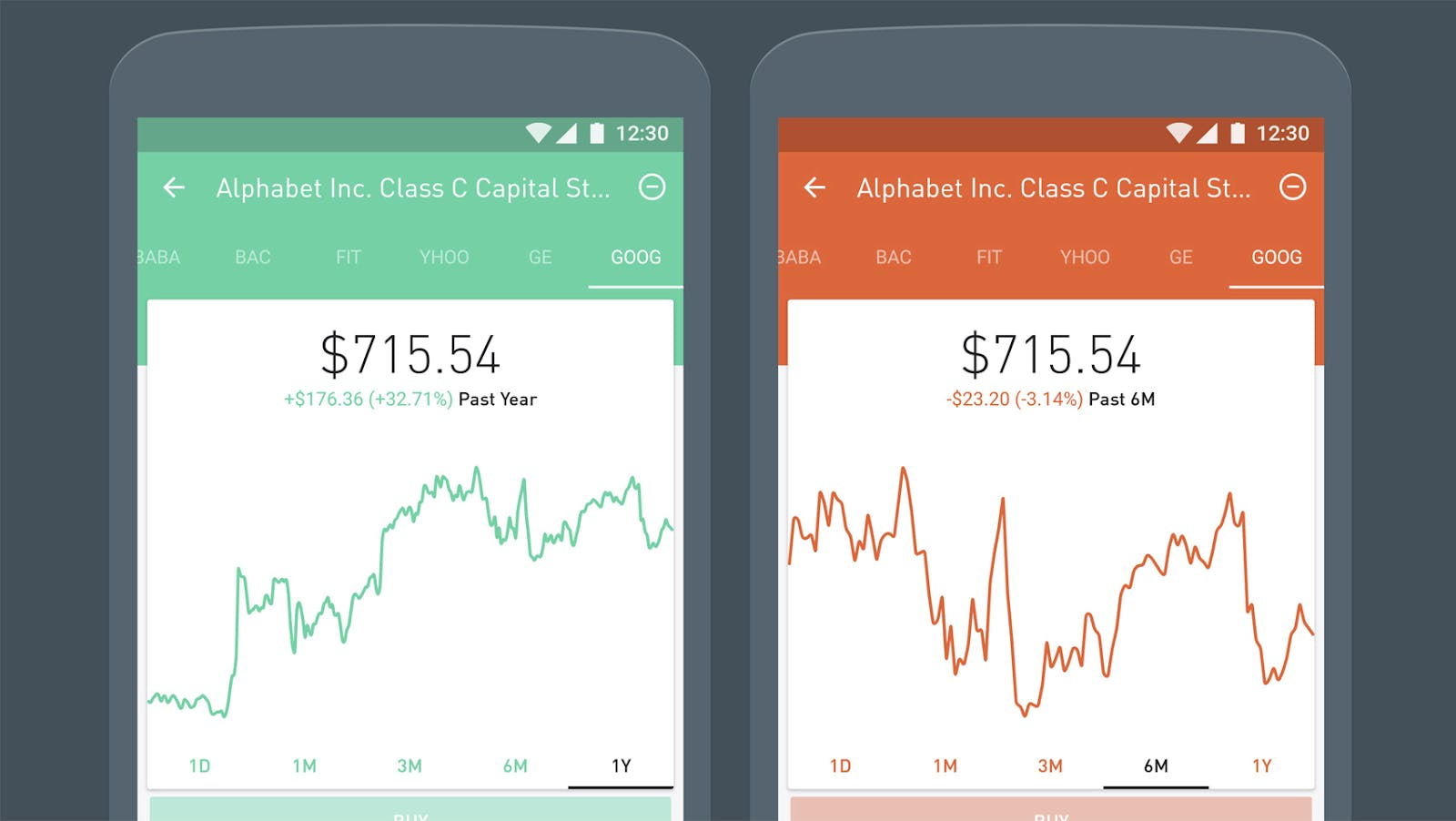 two mobile screens, one green, one red, numbers and stock line chart