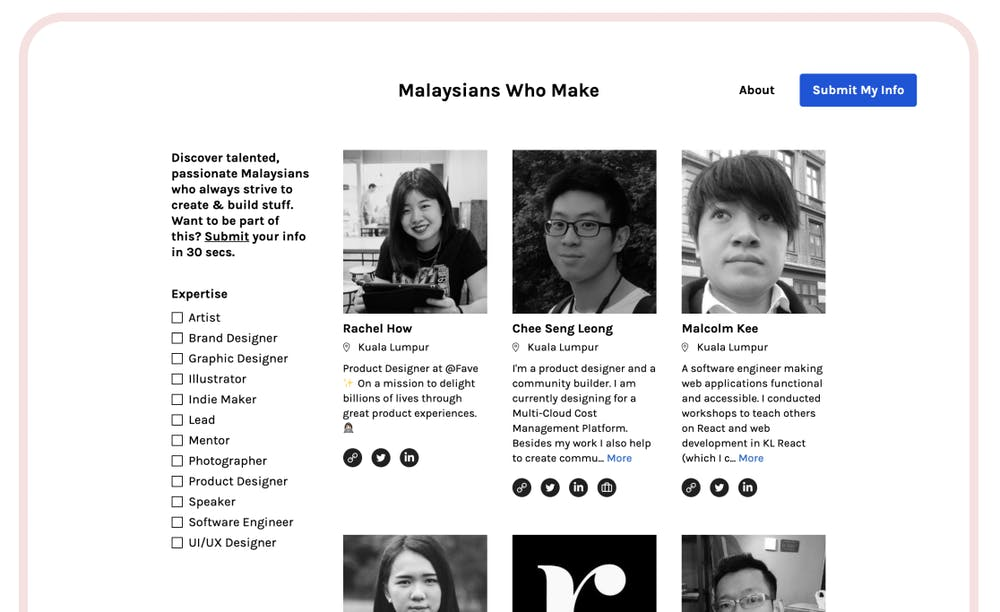 Cover Image for Malaysians Who Make