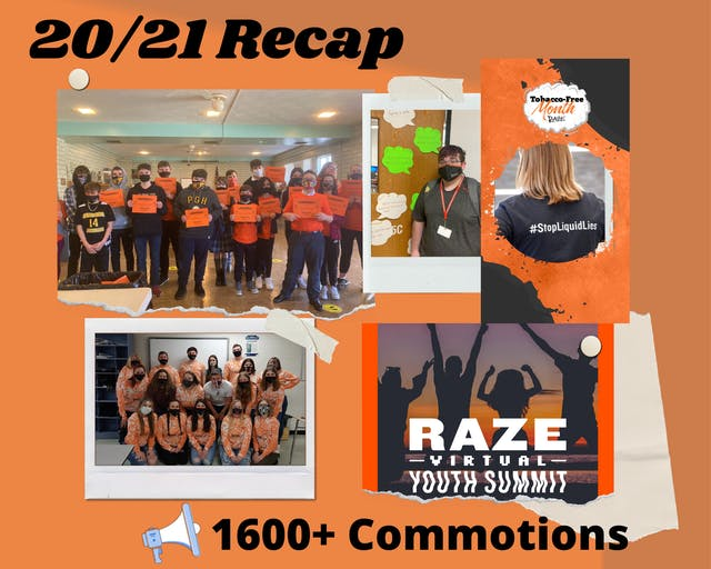 Raze Year in Review