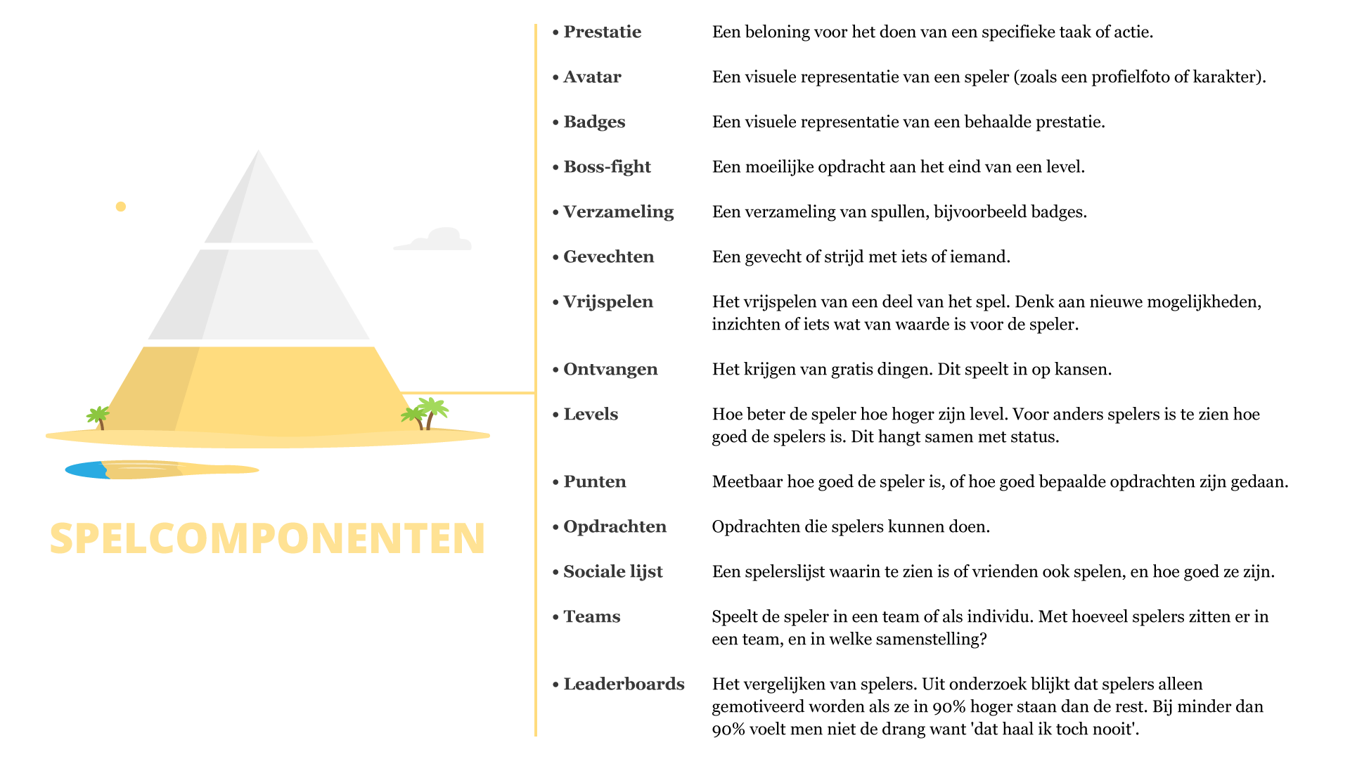 Piramide met spelcomponenten