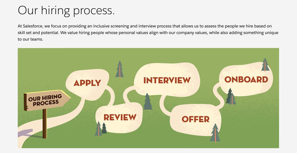 Candidate experience example: Salesforce