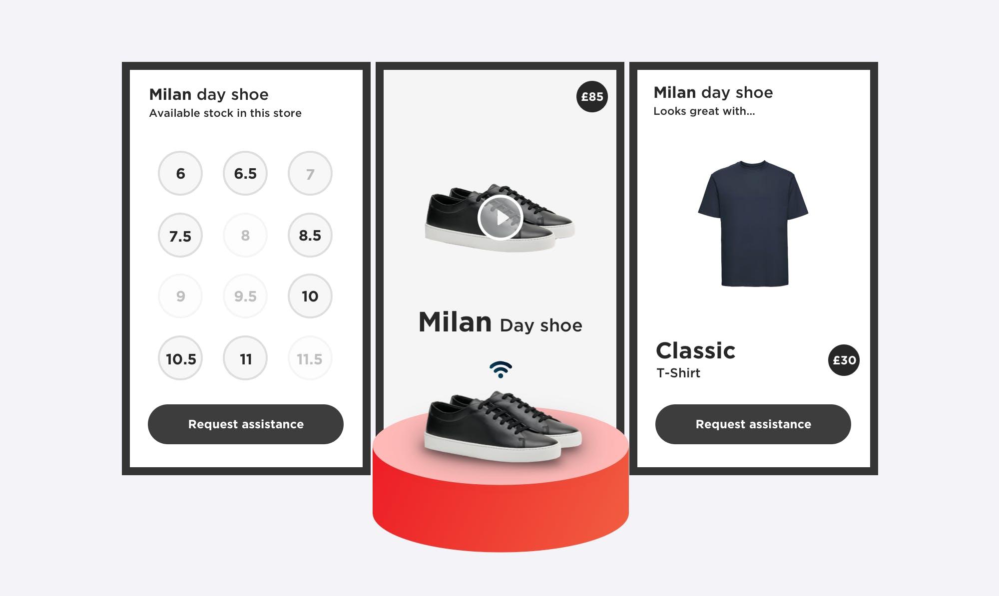 RetailOS dynamic displays