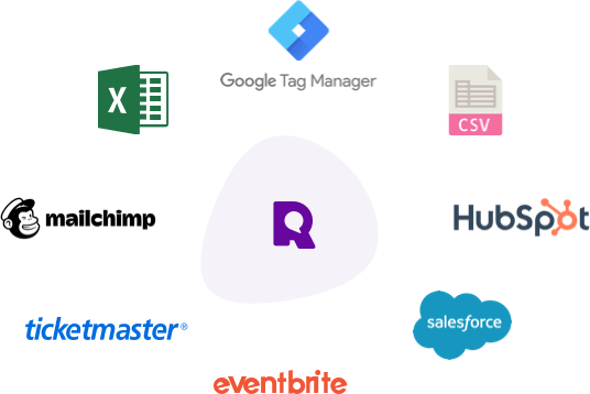 Referanza logo and logos of integrations: Salesforce, Mailchimp, Hubspot, Excel, CSV, Google Tag Manager, Eventbrite, Ticketmaster