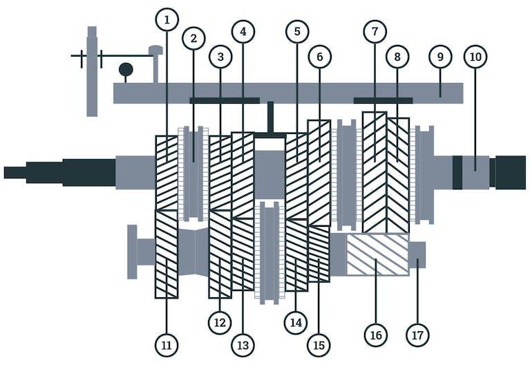 Getriebe Schema