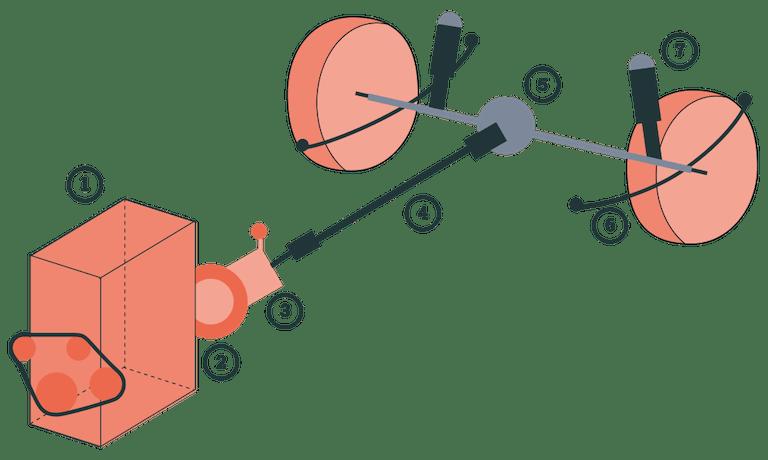 Antrieb und Fahrwerk Schema