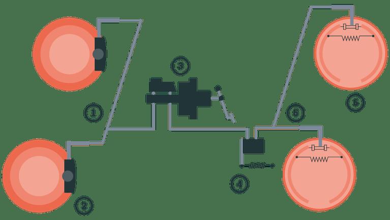 Bremsen im Aufbau (Schema)