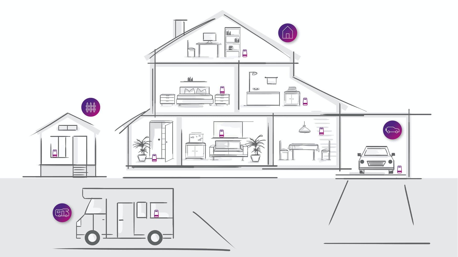 spexor Einsatzorte im und außerhalb des Hauses