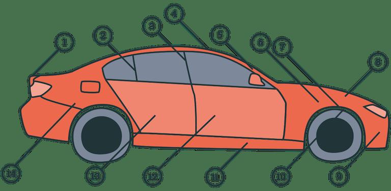 Schema Auto Karosserie
