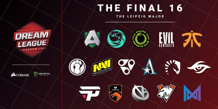 DreamLeague Season 13 group stage results