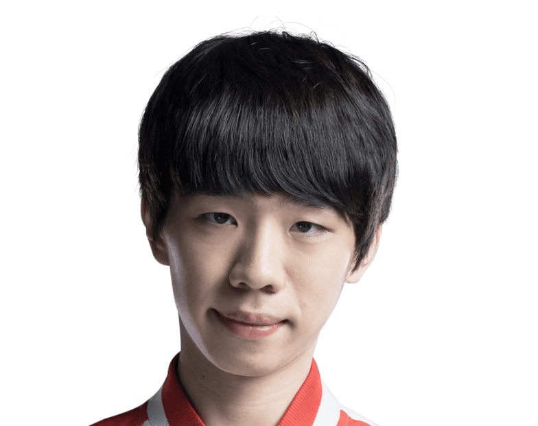 Nam Dong Hyun Ben Team WE Sub Support