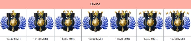 2 medal in dota mmr Matchmaking/Seasonal Rankings
