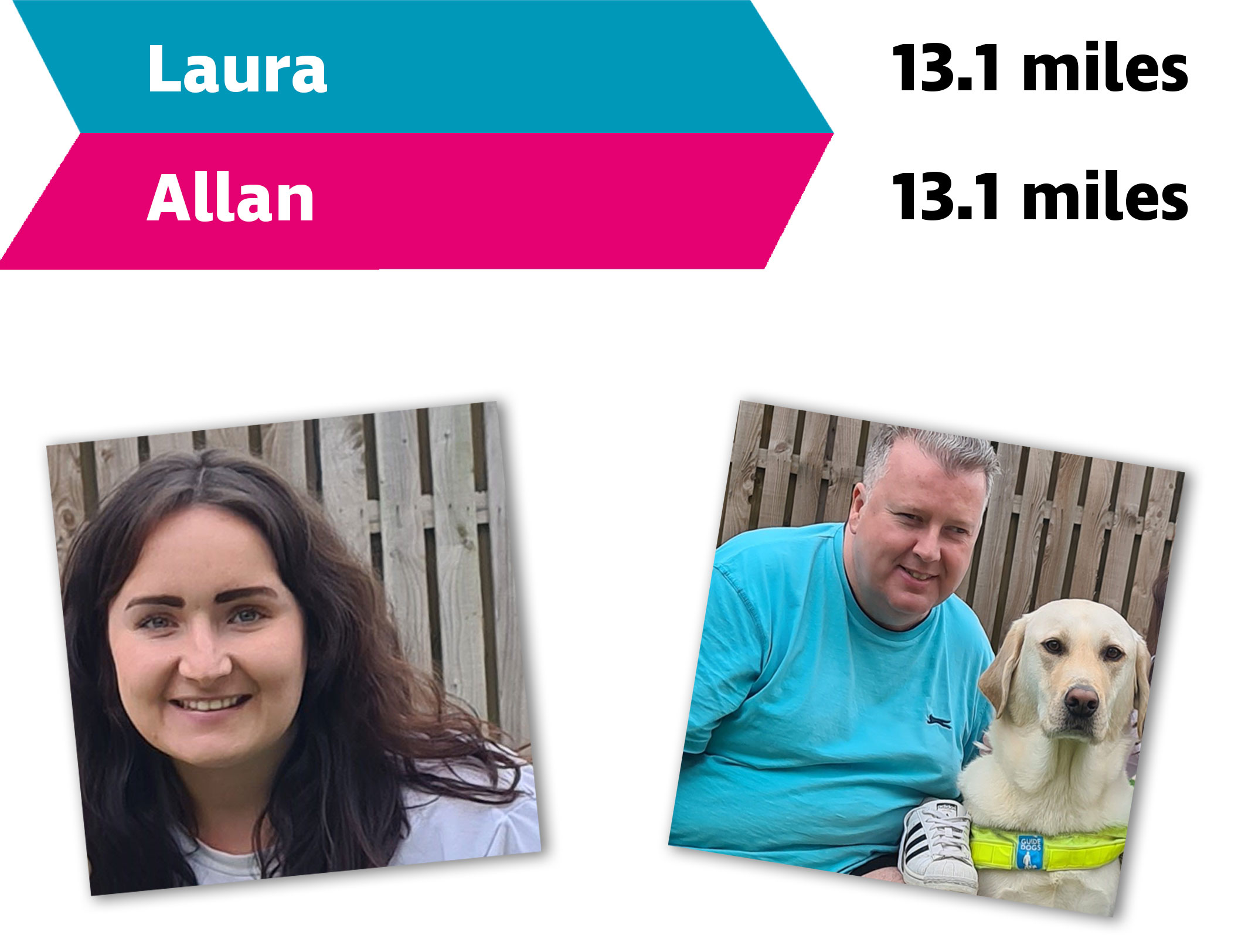Images of young girl and a man with his guide dog with a graphic that shows they're each running 13.1 miles.