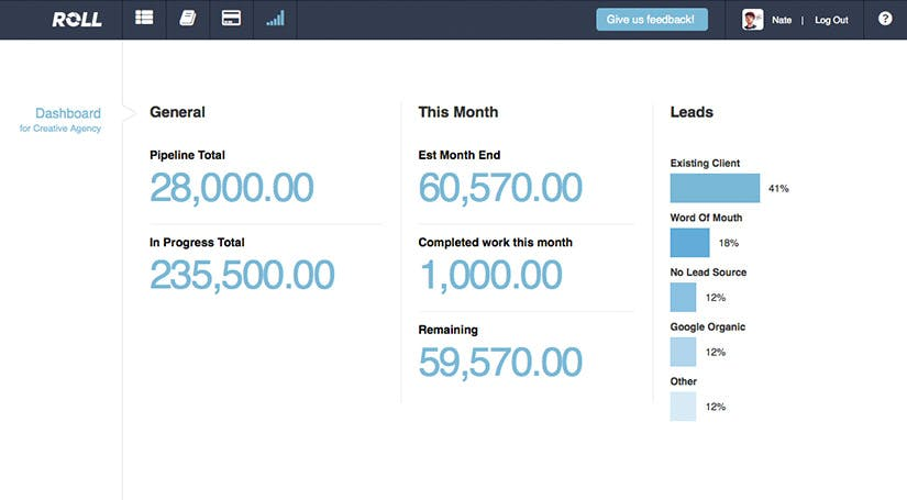 Roll dashboard showing lead sources and monthly revenue data