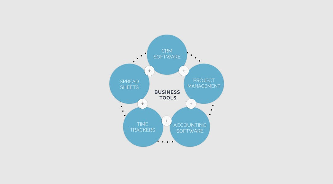 diagram showing different types of business tools