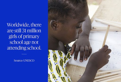 31 million girls of primary school age are not attending school - a statistic from UNESCO