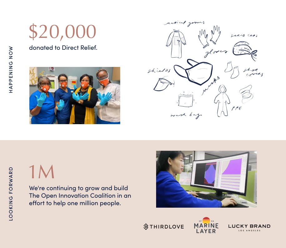 Happening now: $20,000 donated to Direct Relief.   Looking forward:  We're continuing to grow and build The Open Innovation Coalition in an effort to help one million people.