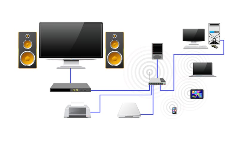 devices in wifi home network