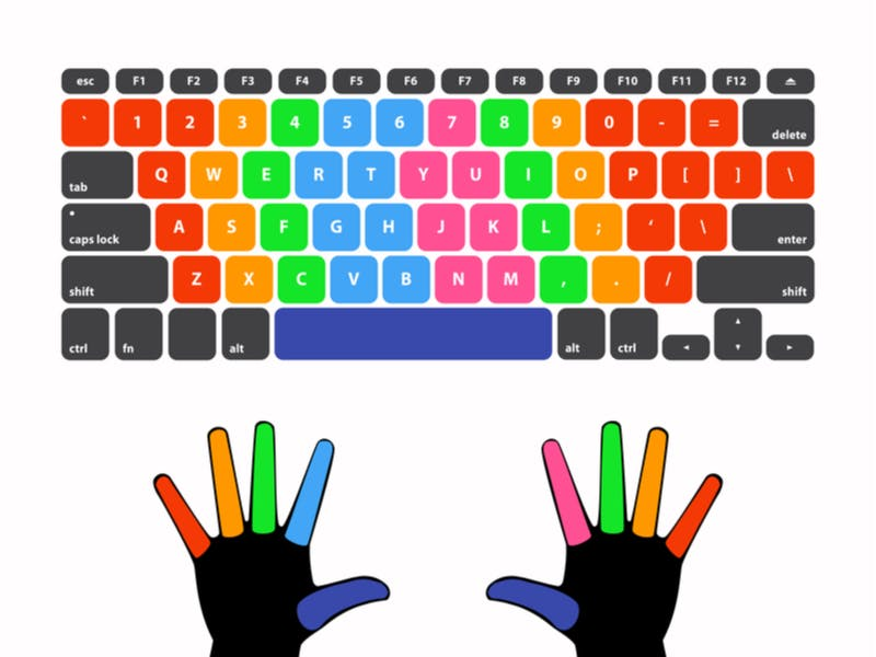 keyboard and fingers - touch typing