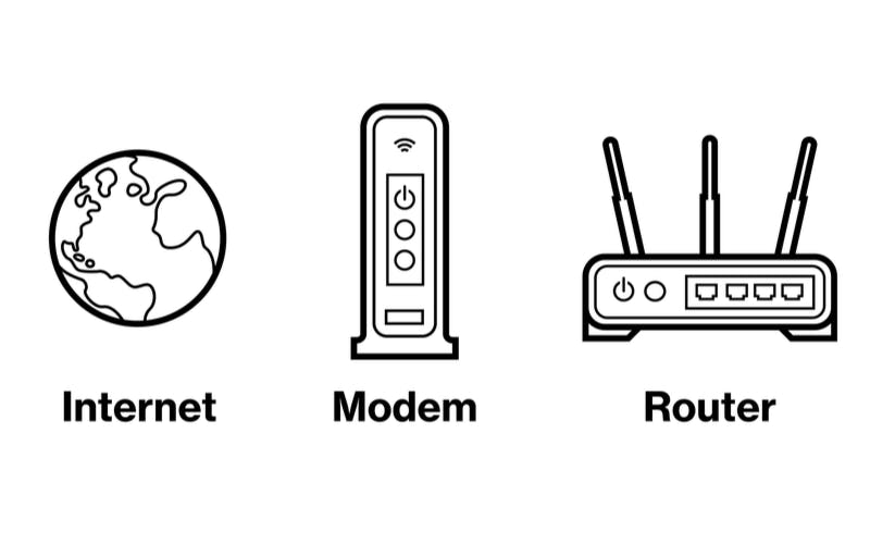 modem router internet