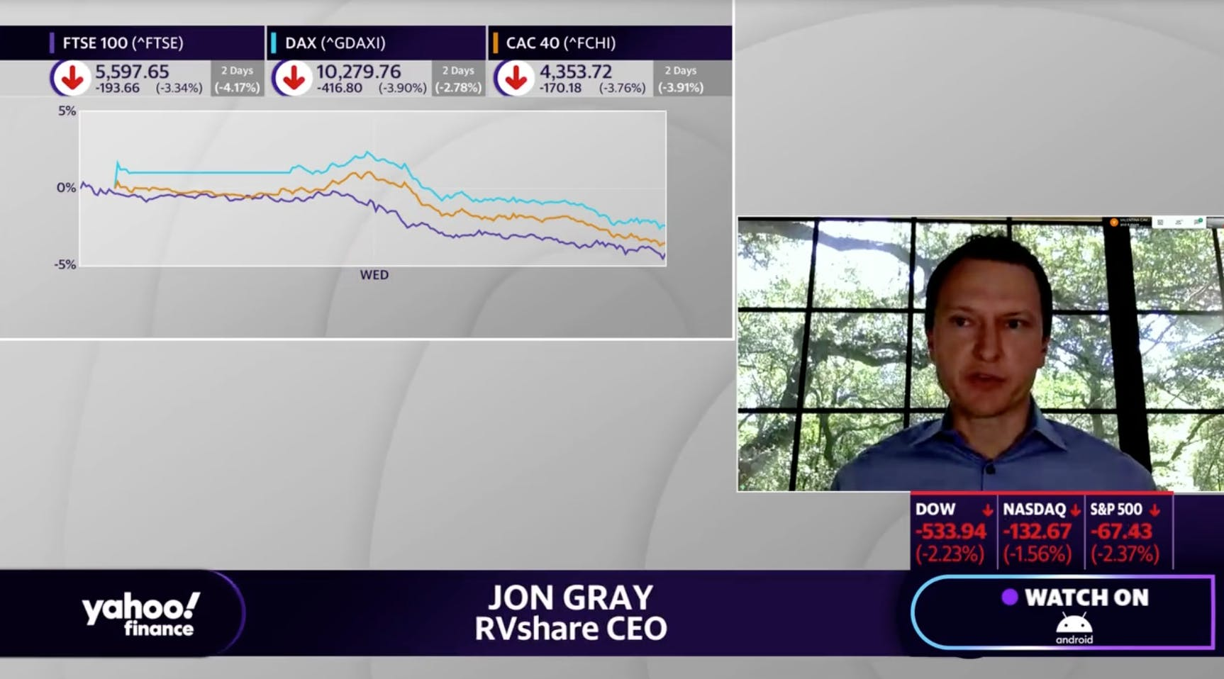Yahoo Finance: RVshare CEO says 'we'd be leaning into a busy season booking' before COVID