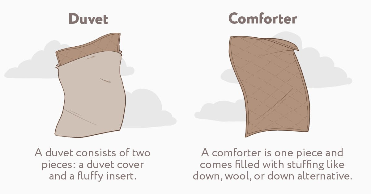 illustration of a duvet and a comforter side by side show how the two differ