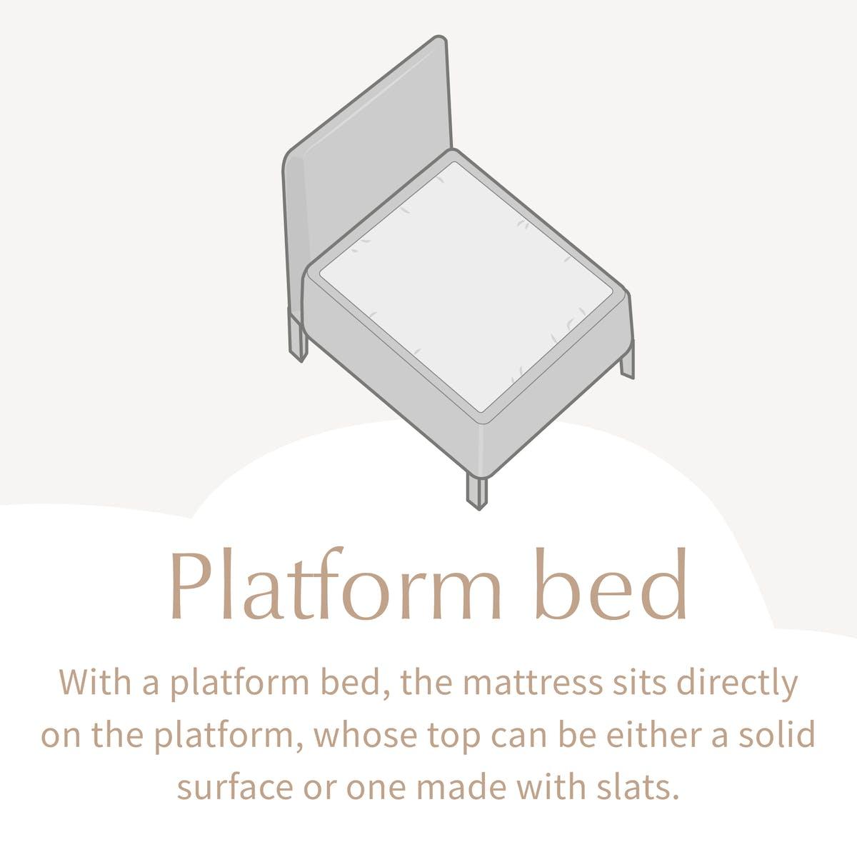 Illustration of platform bed with description underneath it:
