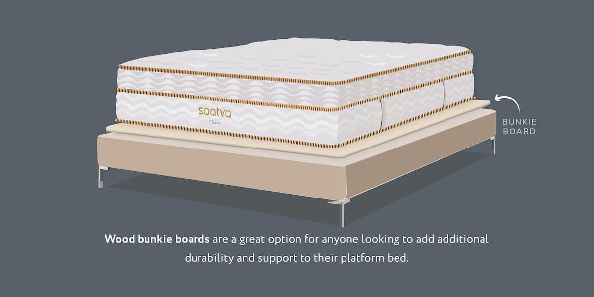 saatva mattress resting on a bunkie board and platform base
