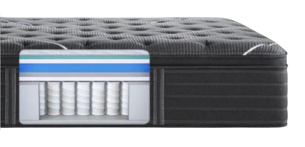 diagram showing layers inside simmons beautyrest black pillow top mattress