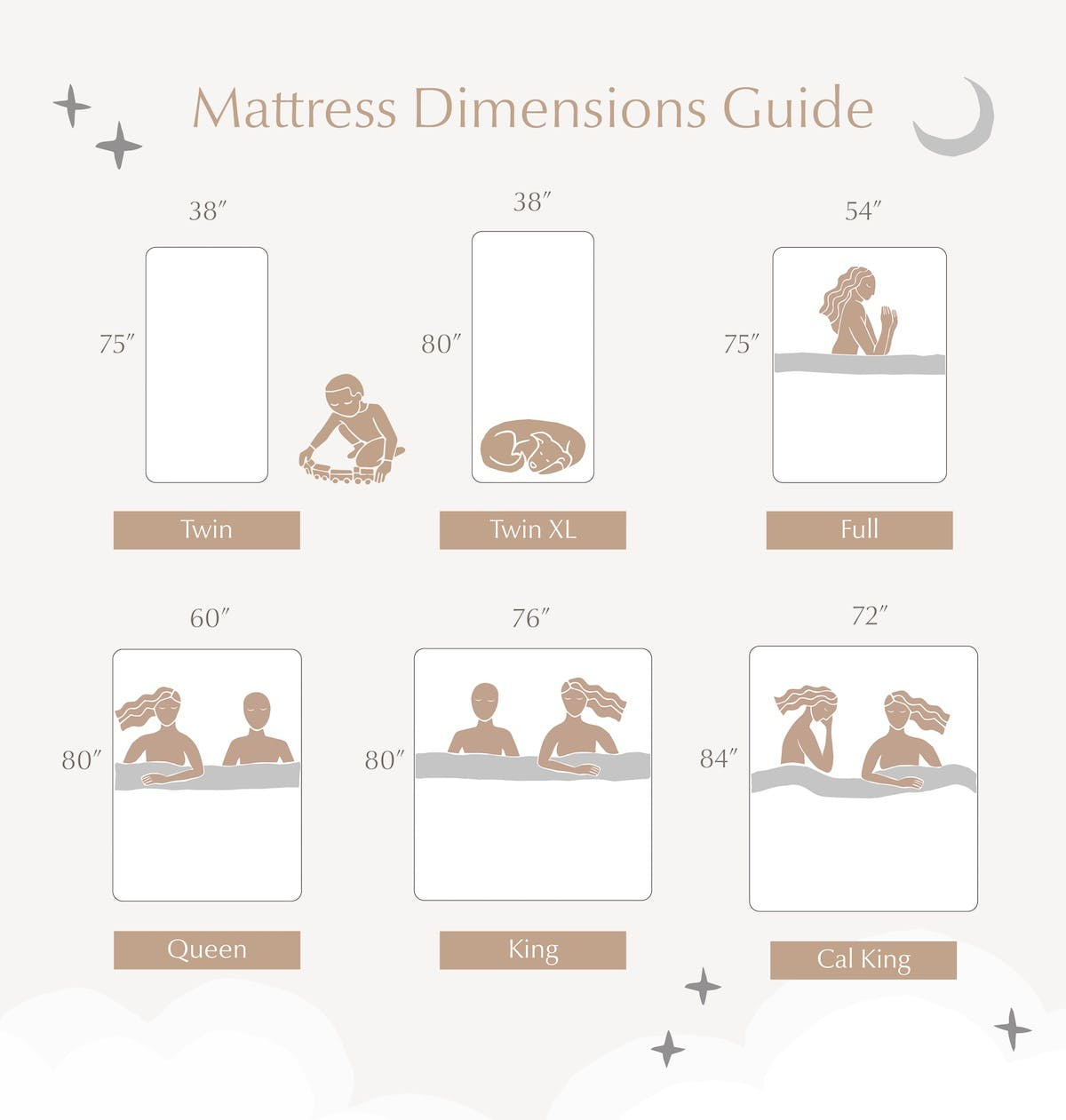 mattress sizes and dimensions infographic