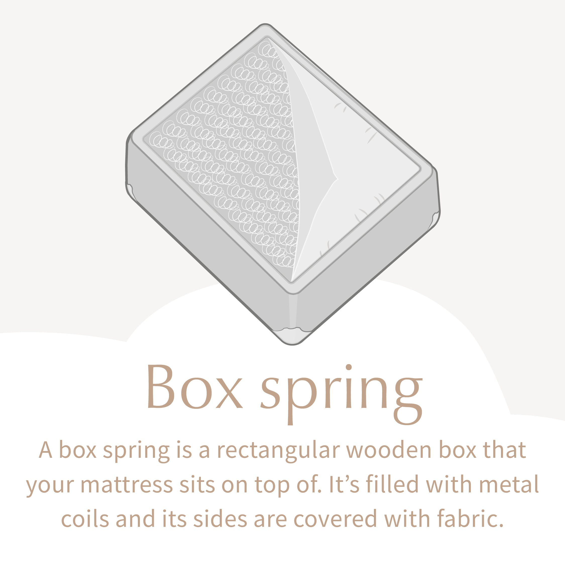 illustration of a box spring with description underneath: