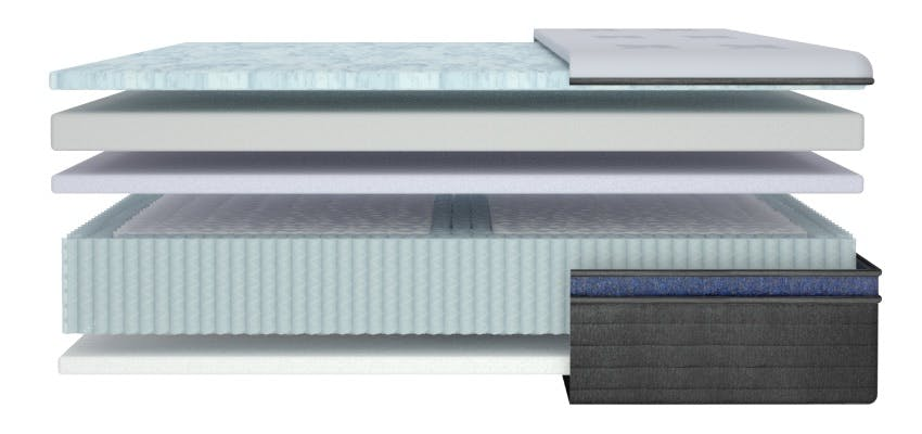 diagram showing the layers inside helix midnight luxe innerspring mattress