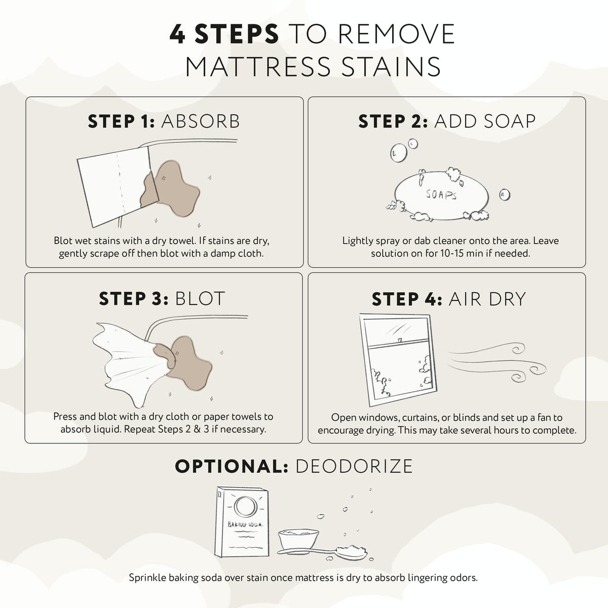 infographic explaining how to get rid of mattress stains