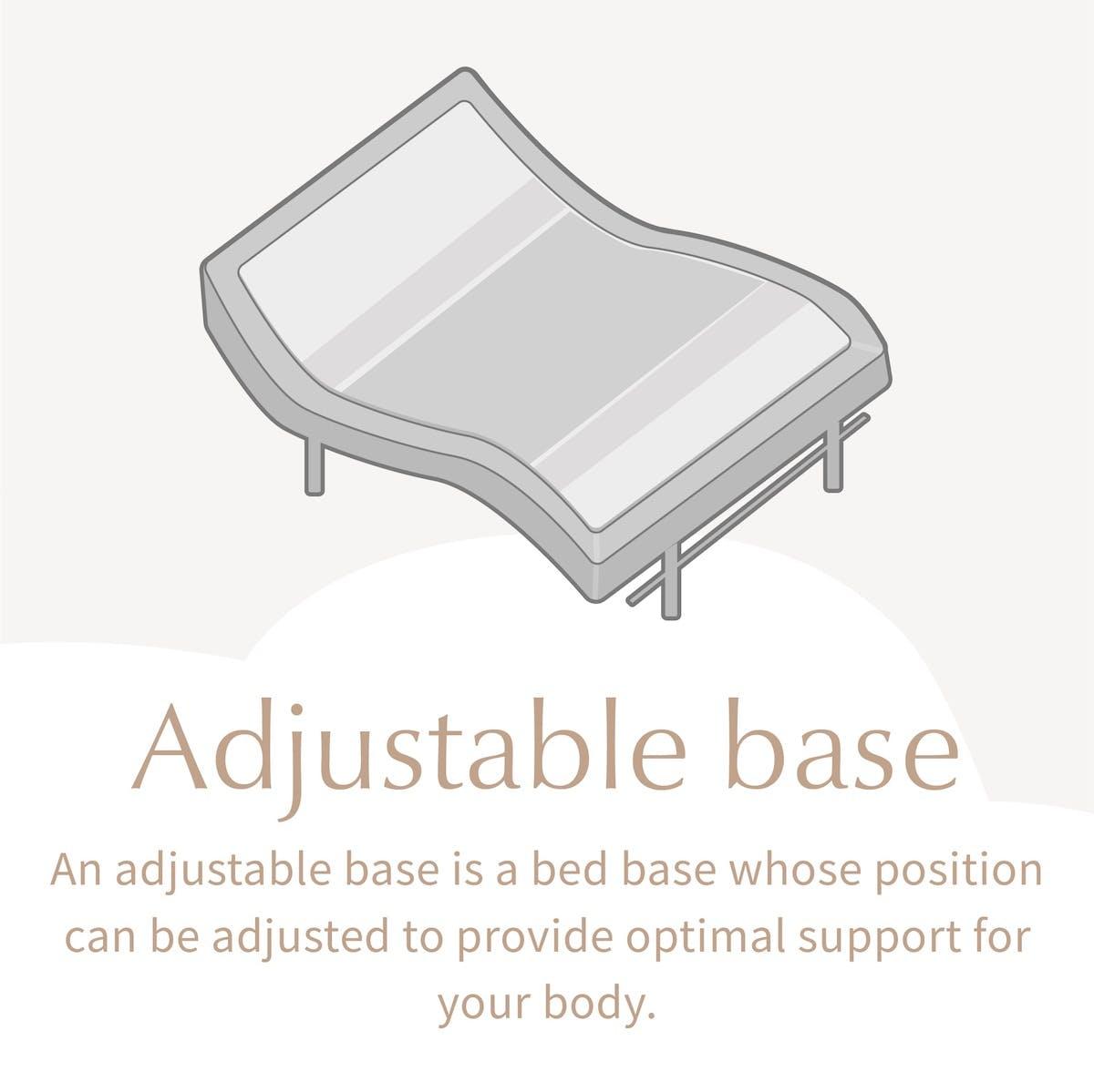 adjustable base illustration