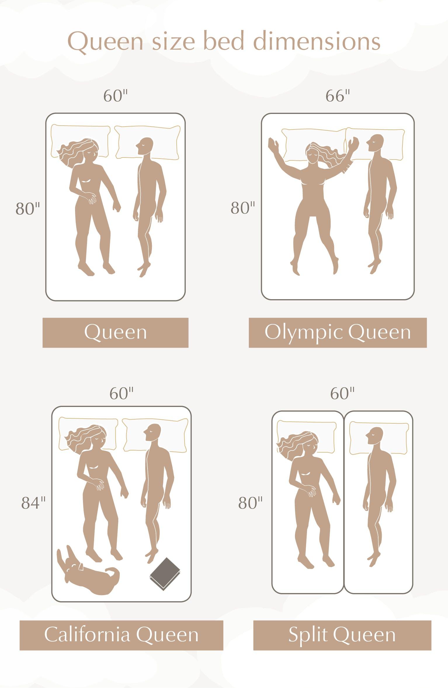 infographic showing the differences in size between queen, olympic queen, california queen, and split queen beds