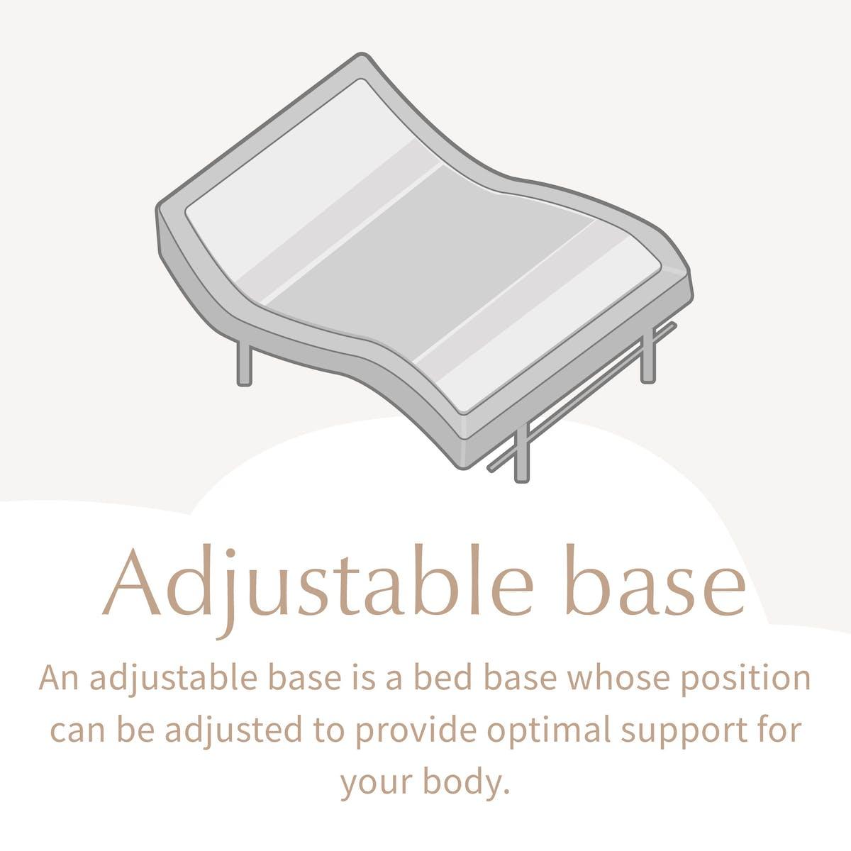 Illustration of an adjustable base with description underneath: